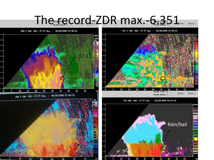 The record-ZDR max.-6.351