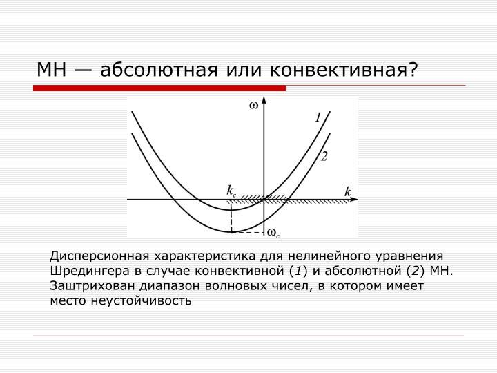 МН — абсолютная или конвективная?