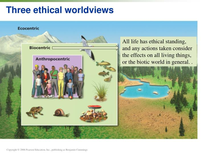 Three ethical worldviews