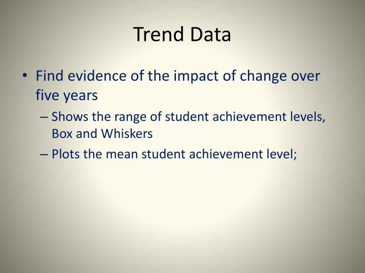 Trend Data