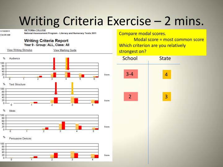 Writing Criteria Exercise – 2 mins.
