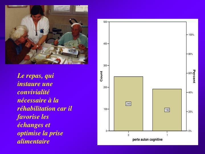 Le repas, qui instaure une convivialité nécessaire à la réhabilitation car il favorise les échanges et optimise la prise alimentaire
