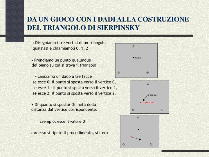 DA UN GIOCO CON I DADI ALLA COSTRUZIONE DEL TRIANGOLO DI SIERPINSKY