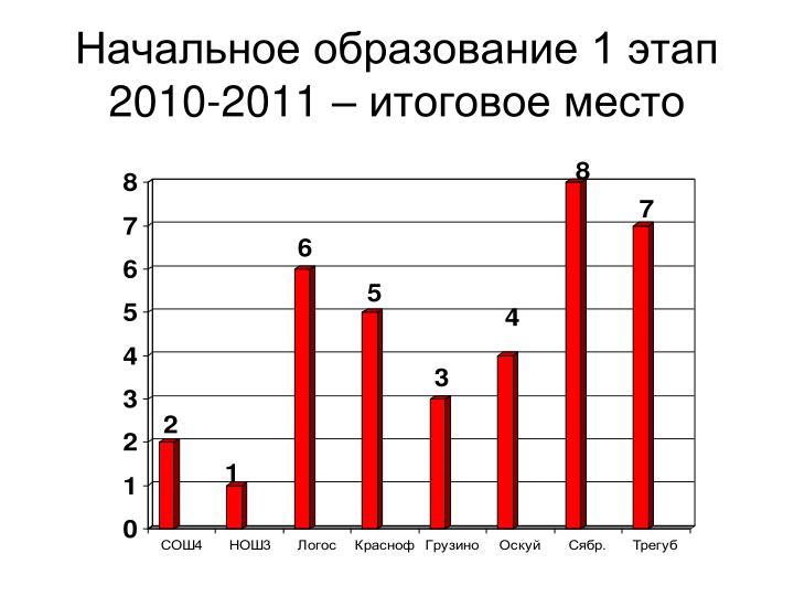 Начальное образование 1 этап 2010-2011 – итоговое место