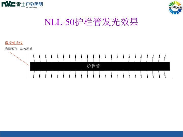 NLL-50