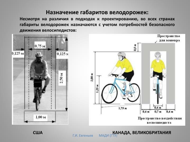 Назначение габаритов велодорожек: