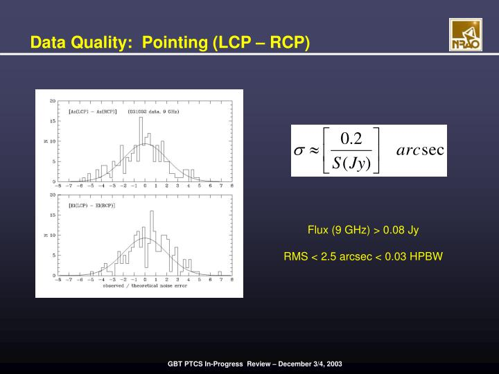 Data Quality:  Pointing (LCP – RCP)