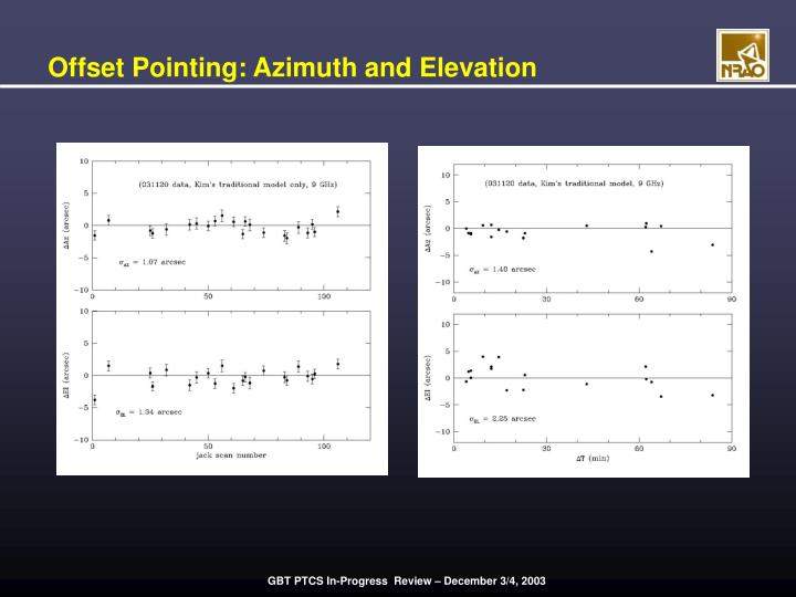 Offset Pointing: Azimuth and Elevation