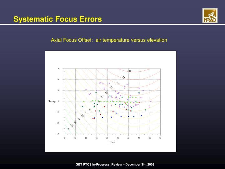 Systematic Focus Errors