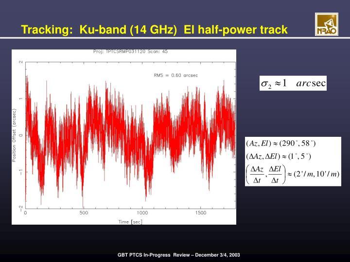 Tracking:  Ku-band (14 GHz)  El half-power track