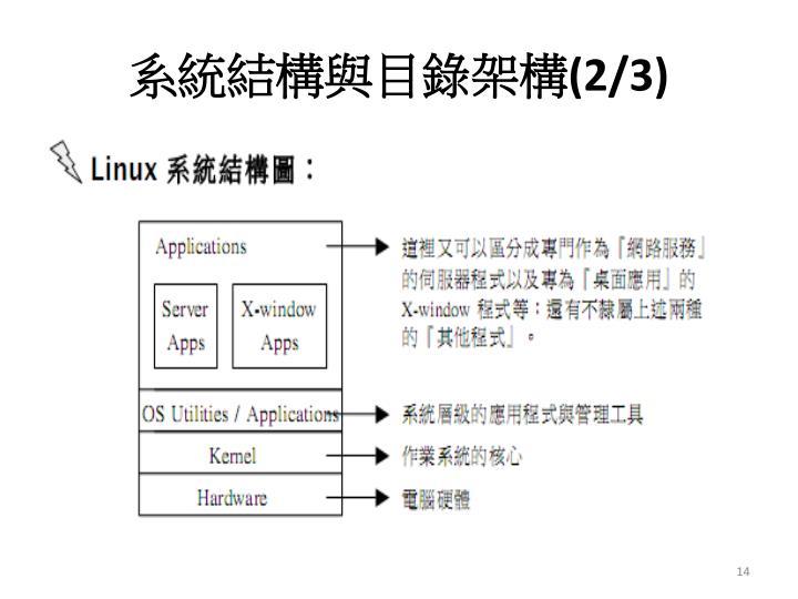 系統結構與目錄架構