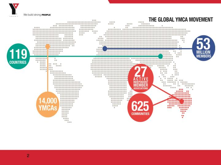Part of a global ymca movement