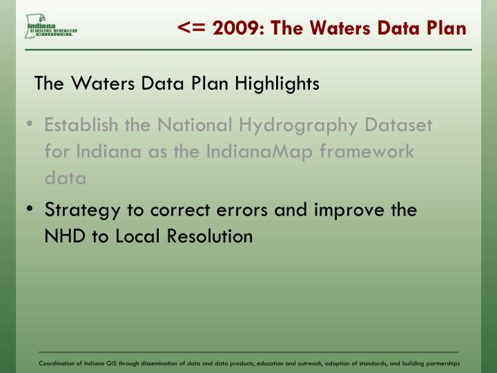 <= 2009: The Waters Data Plan