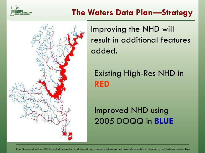 The Waters Data Plan—Strategy