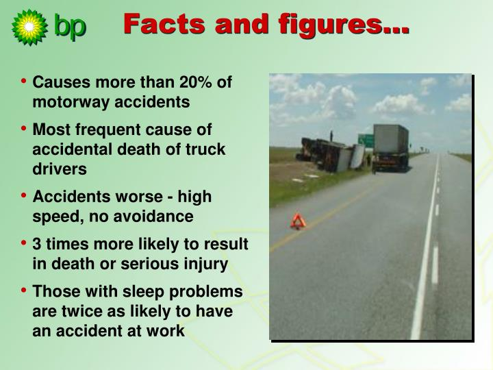 Causes more than 20% of motorway accidents