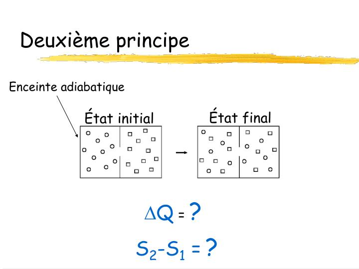 Deuxième principe