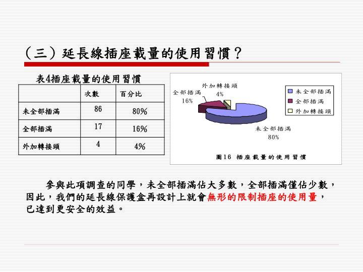(三)延長線插座載量的使用習慣?