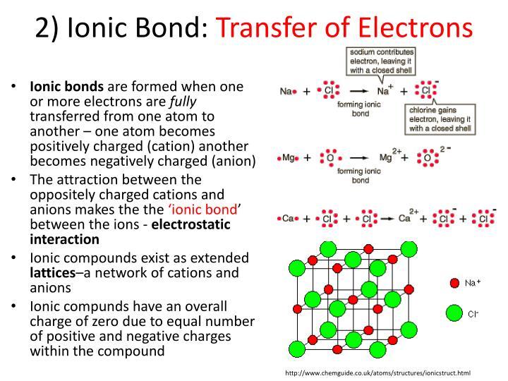 2) Ionic Bond: