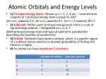 atomic orbitals and energy levels1