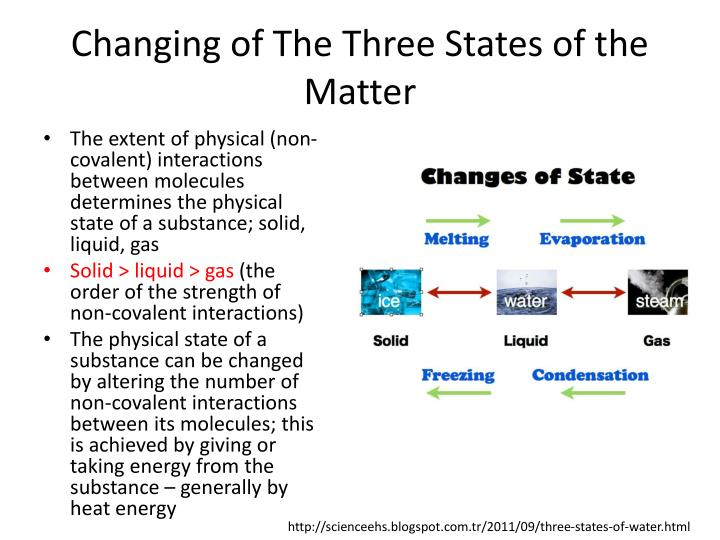 Changing of The Three States of the Matter