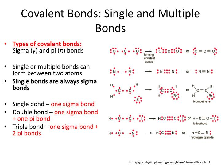 Covalent Bonds: Single and Multiple Bonds