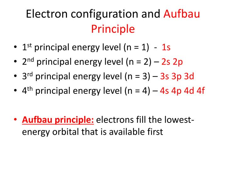 Electron configuration and