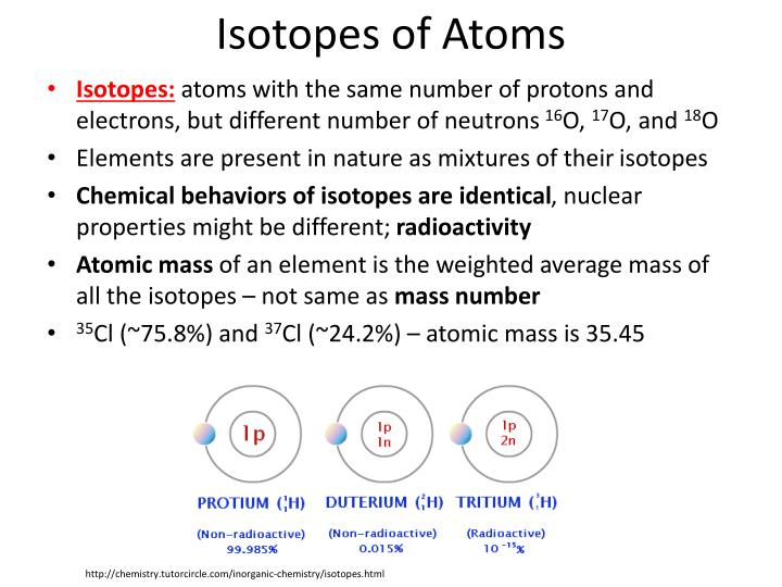 Isotopes of Atoms