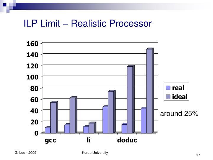 ILP Limit – Realistic Processor