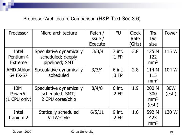 Processor Architecture Comparison