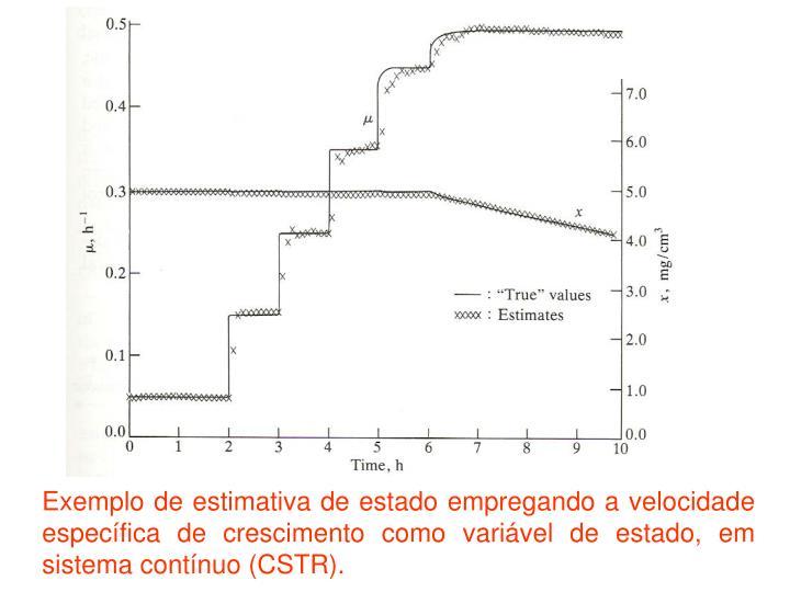 Exemplo de estimativa de estado empregando a velocidade específica de crescimento como variável de estado, em sistema contínuo (CSTR).