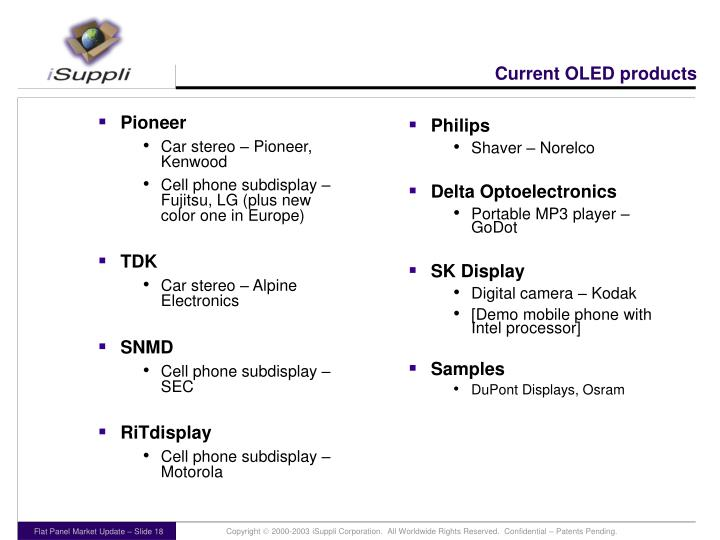 Current OLED products