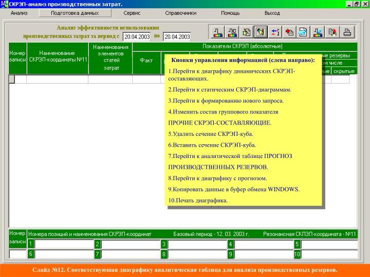Кнопки управления информацией (слева направо):