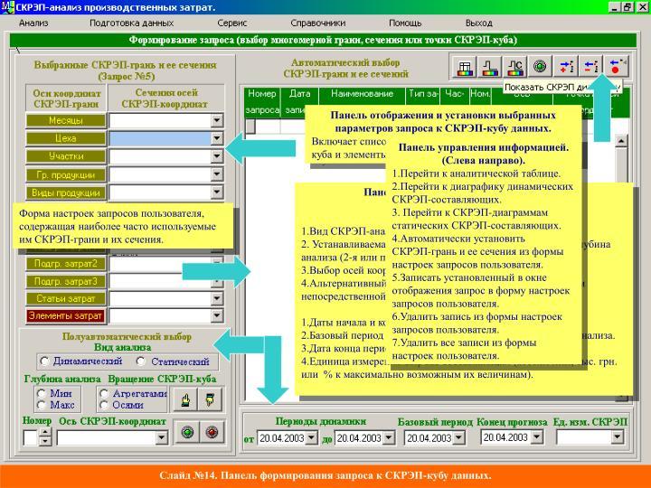 Панель отображения и установки выбранных параметров запроса к СКРЭП-кубу данных.