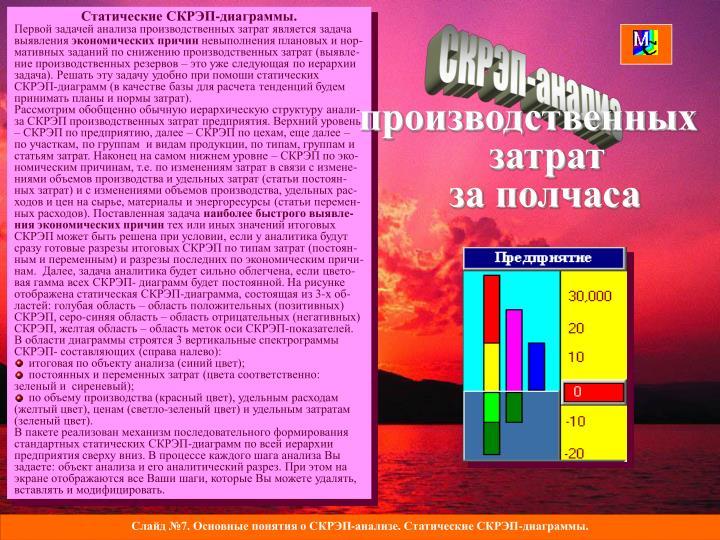 Статические СКРЭП-диаграммы.
