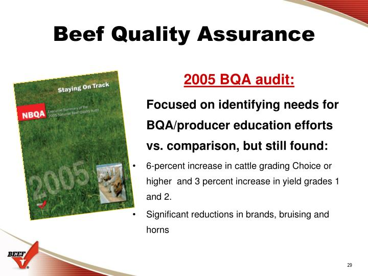 Beef Quality Assurance