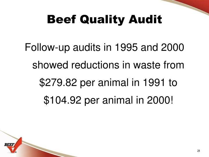 Beef Quality Audit
