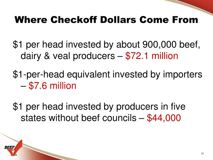 Where Checkoff Dollars Come From