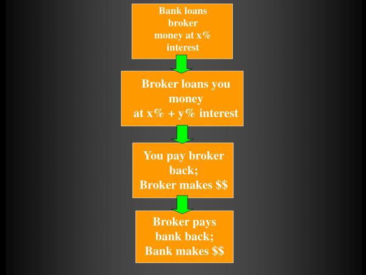 Bank loans broker
