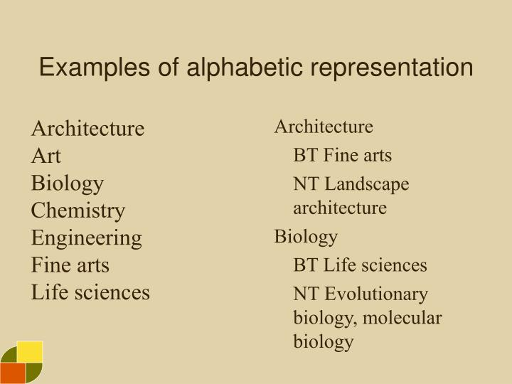 Examples of alphabetic representation