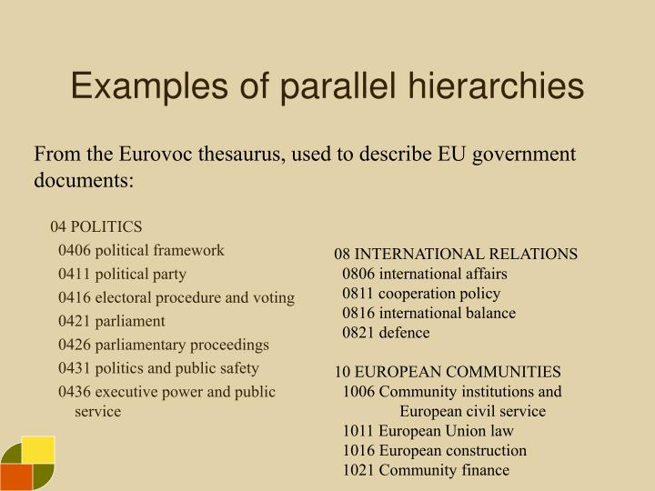 Examples of parallel hierarchies