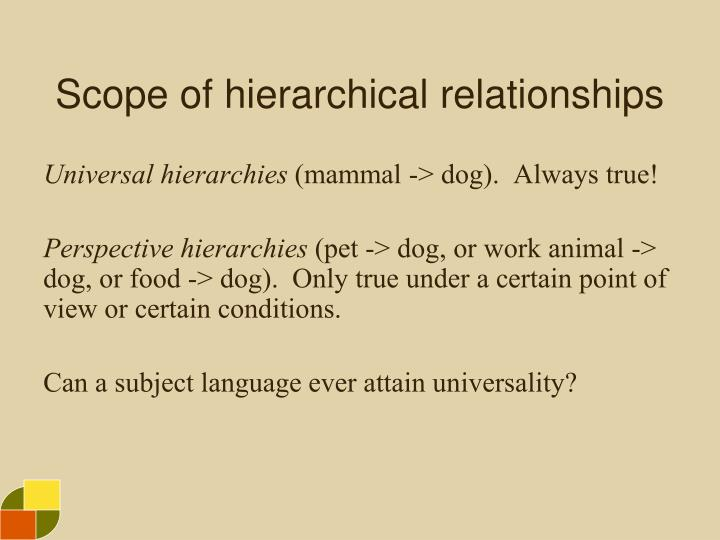 Scope of hierarchical relationships