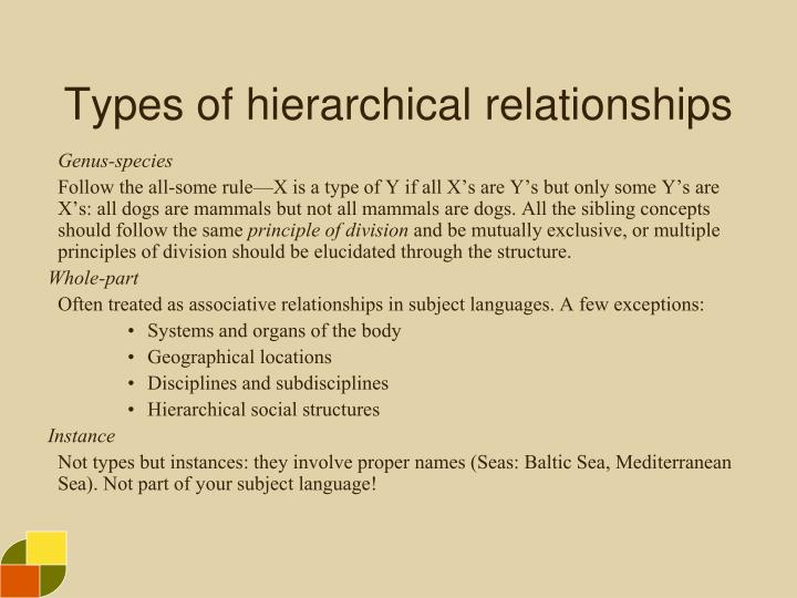 Types of hierarchical relationships