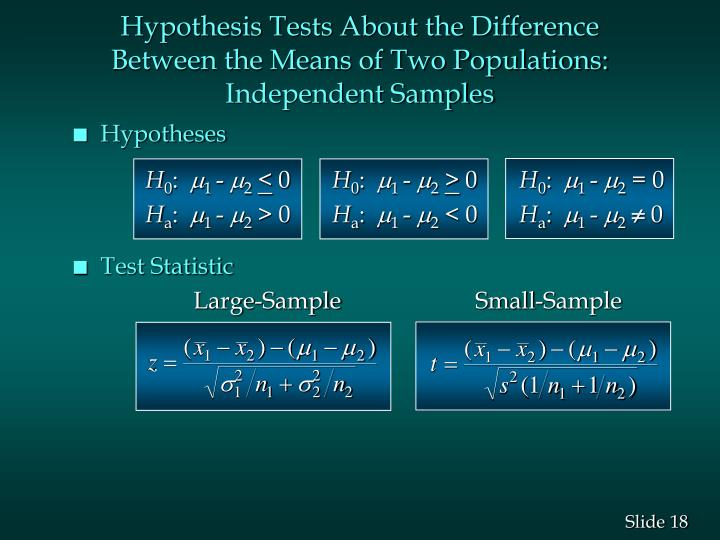 Hypothesis Tests About the Difference