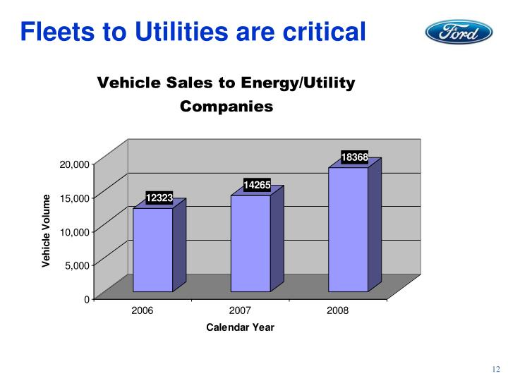 Fleets to Utilities are critical