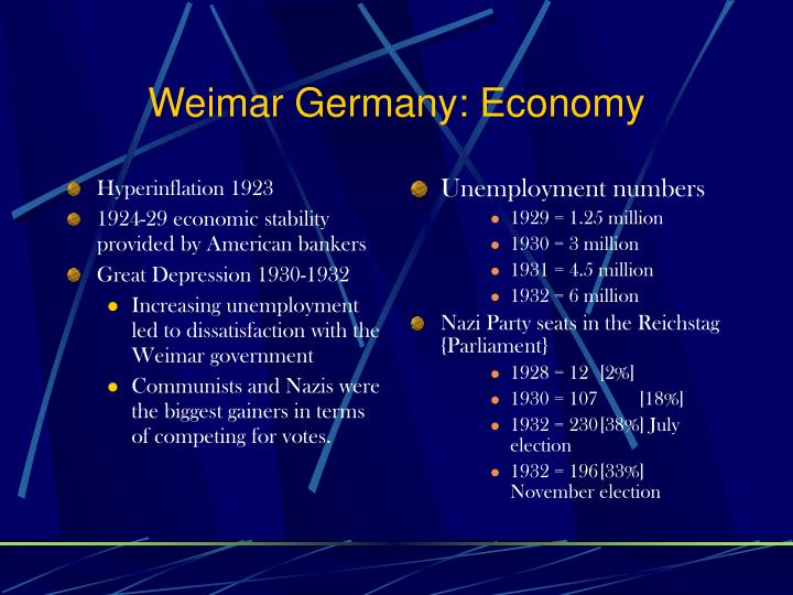Weimar Germany: Economy