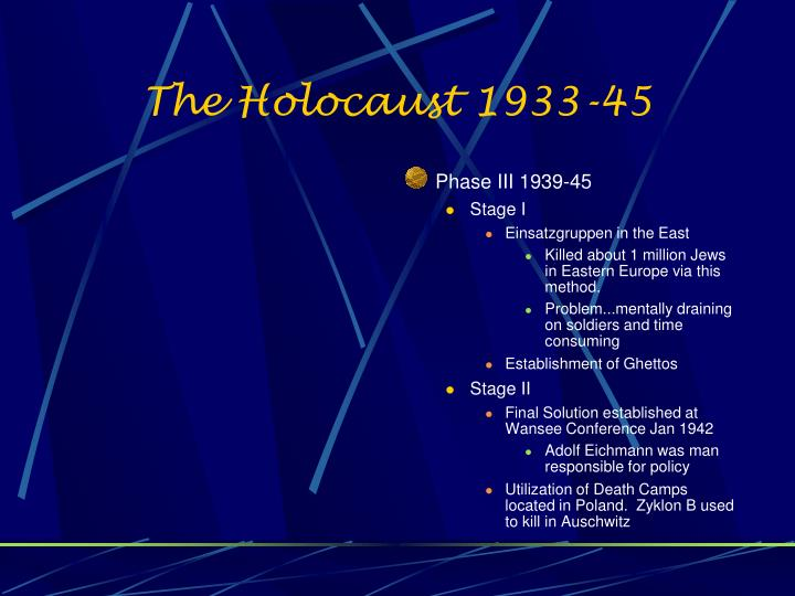 The Holocaust 1933-45