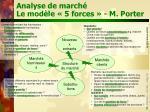 analyse de march le mod le 5 forces m porter