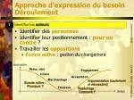 approche d expression du besoin d roulement1