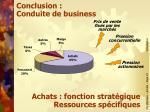 conclusion conduite de business