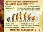 importance de la communication perception des achats 2 2
